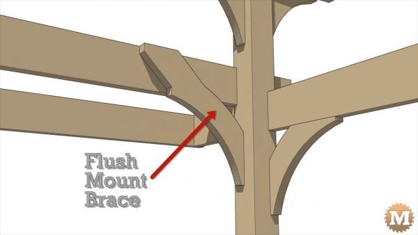 Another brace variation for front roof beam and front post